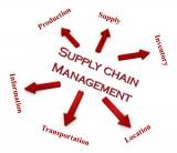 3pl_supplychainmanagement-e1433475985229.jpg